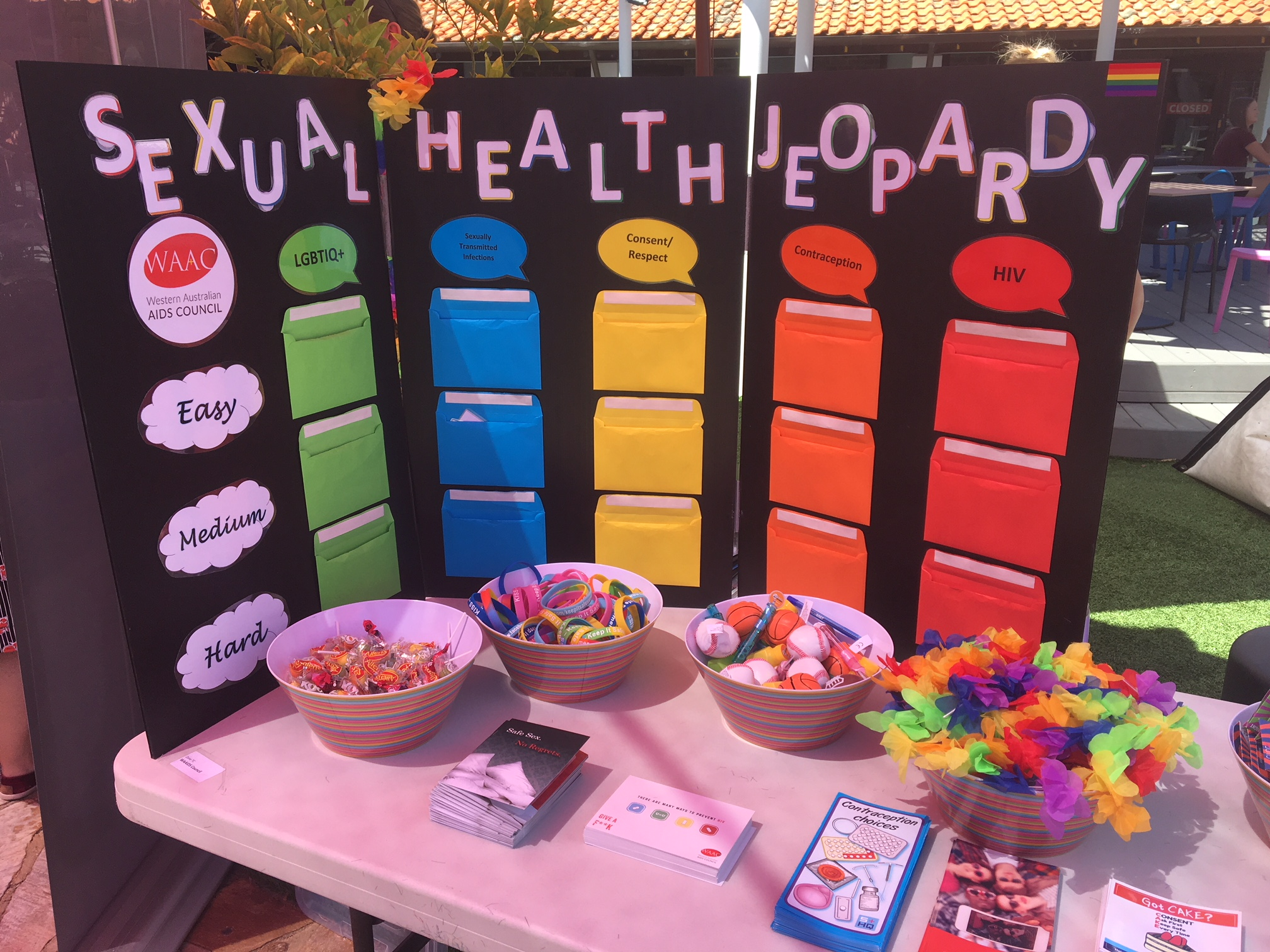 Sexual Health Jeopardy